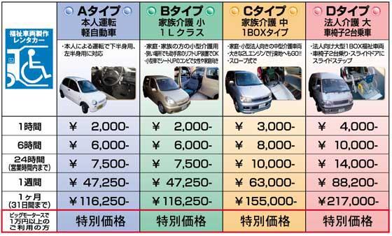 福祉車両レンタカー料金一覧表